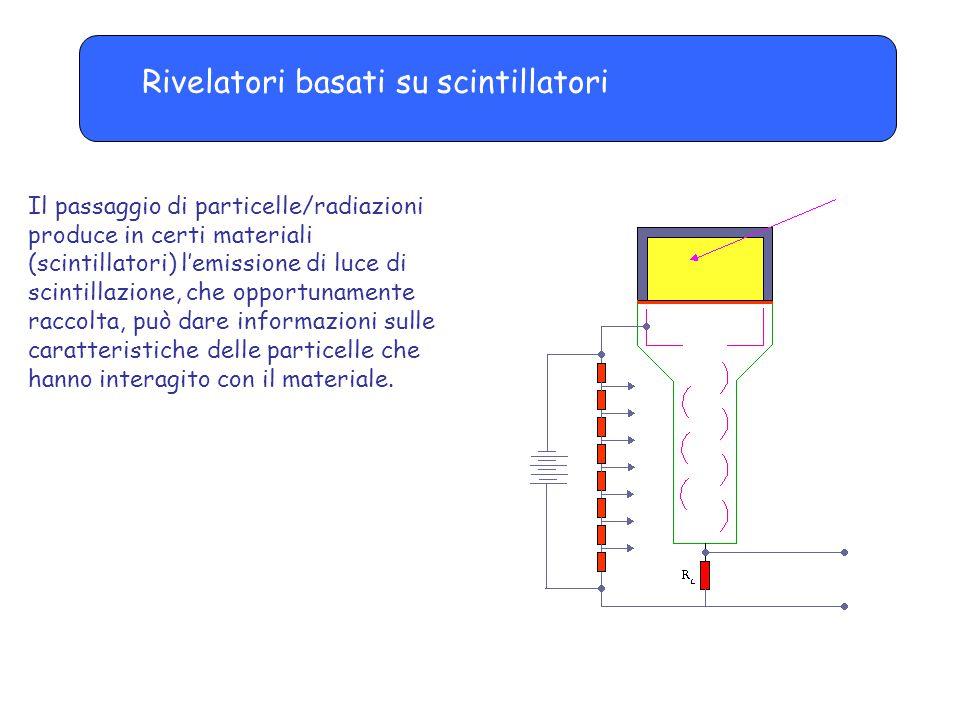Rivelatori basati su scintillatori Il passaggio di particelle/radiazioni produce in certi materiali (scintillatori) l'emissione di luce di scintillazione, che opportunamente raccolta, può dare informazioni sulle caratteristiche delle particelle che hanno interagito con il materiale.