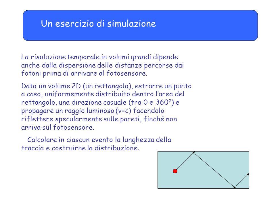 Un esercizio di simulazione La risoluzione temporale in volumi grandi dipende anche dalla dispersione delle distanze percorse dai fotoni prima di arri