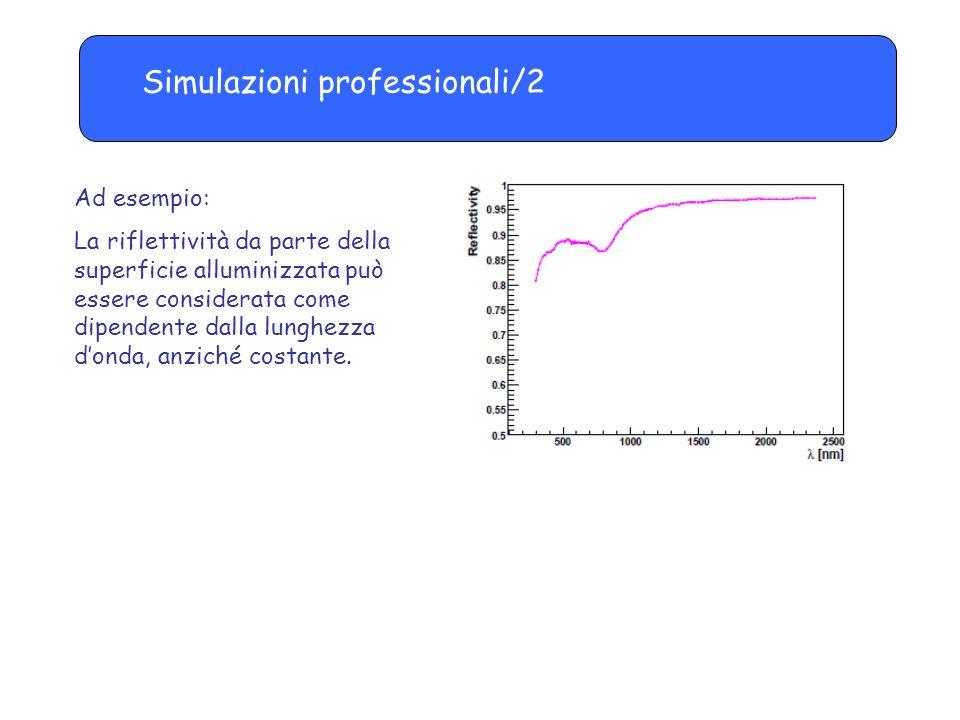 Simulazioni professionali/2 Ad esempio: La riflettività da parte della superficie alluminizzata può essere considerata come dipendente dalla lunghezza