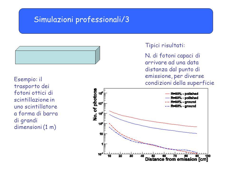 Simulazioni professionali/3 Esempio: il trasporto dei fotoni ottici di scintillazione in uno scintillatore a forma di barra di grandi dimensioni (1 m) Tipici risultati: N.