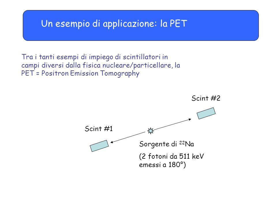 Un esempio di applicazione: la PET Tra i tanti esempi di impiego di scintillatori in campi diversi dalla fisica nucleare/particellare, la PET = Positron Emission Tomography Sorgente di 22 Na (2 fotoni da 511 keV emessi a 180°) Scint #1 Scint #2