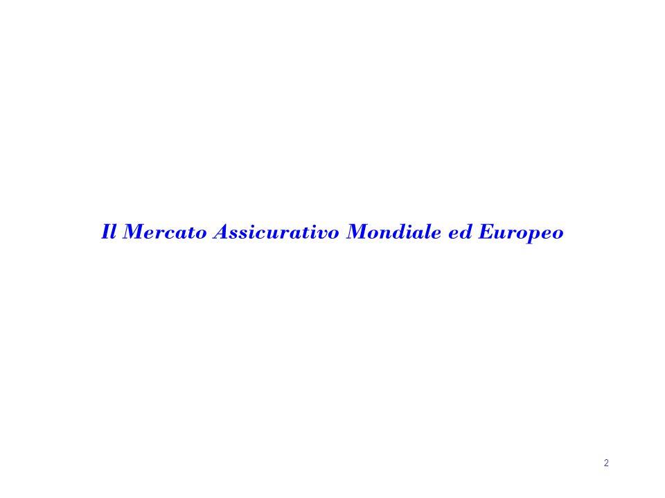 2 Il Mercato Assicurativo Mondiale ed Europeo