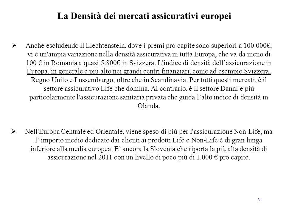 31  Anche escludendo il Liechtenstein, dove i premi pro capite sono superiori a 100.000€, vi è un'ampia variazione nella densità assicurativa in tutt