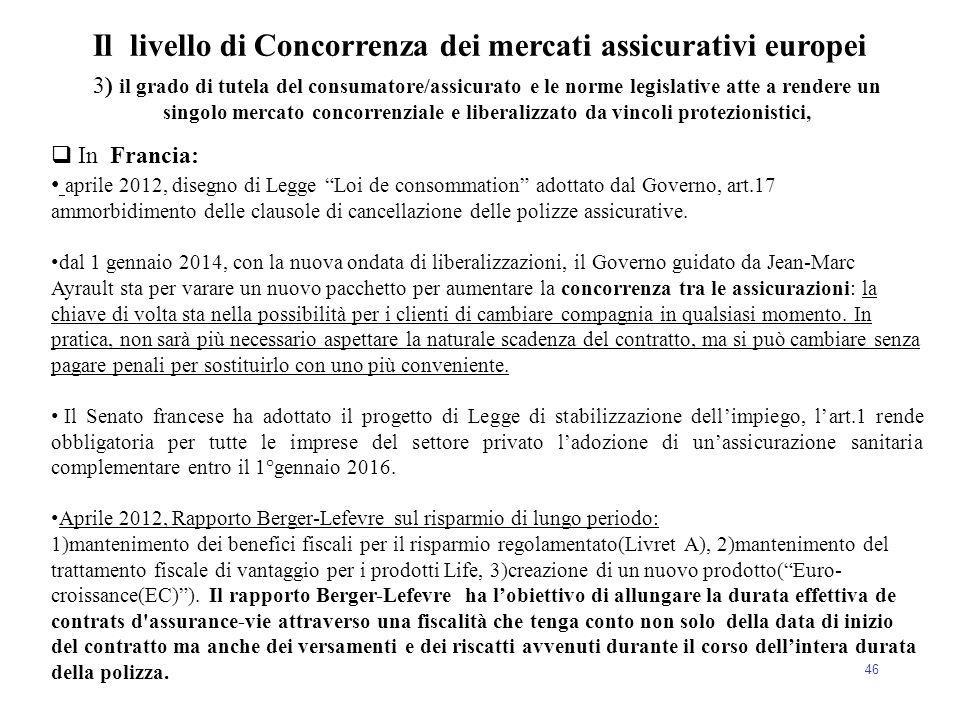 46 Il livello di Concorrenza dei mercati assicurativi europei 3) il grado di tutela del consumatore/assicurato e le norme legislative atte a rendere u
