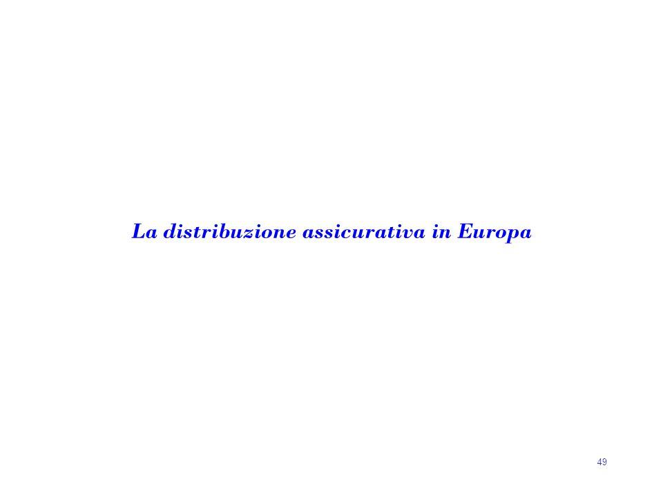 49 La distribuzione assicurativa in Europa