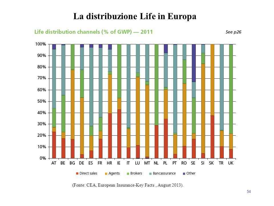 54 (Fonte: CEA, European Insurance-Key Facts, August 2013). La distribuzione Life in Europa