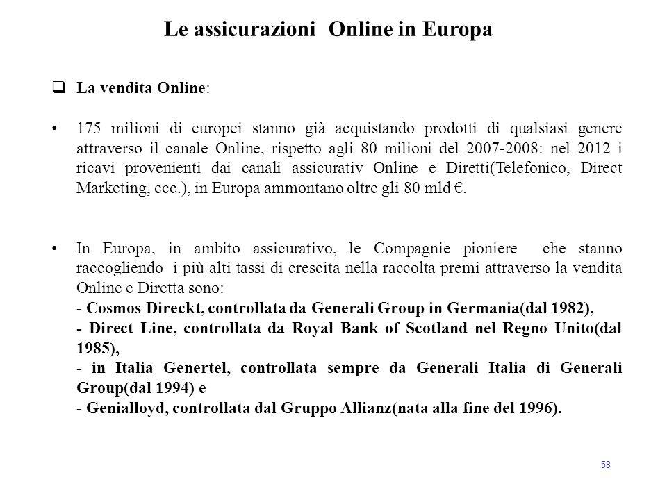 58  La vendita Online: 175 milioni di europei stanno già acquistando prodotti di qualsiasi genere attraverso il canale Online, rispetto agli 80 milio