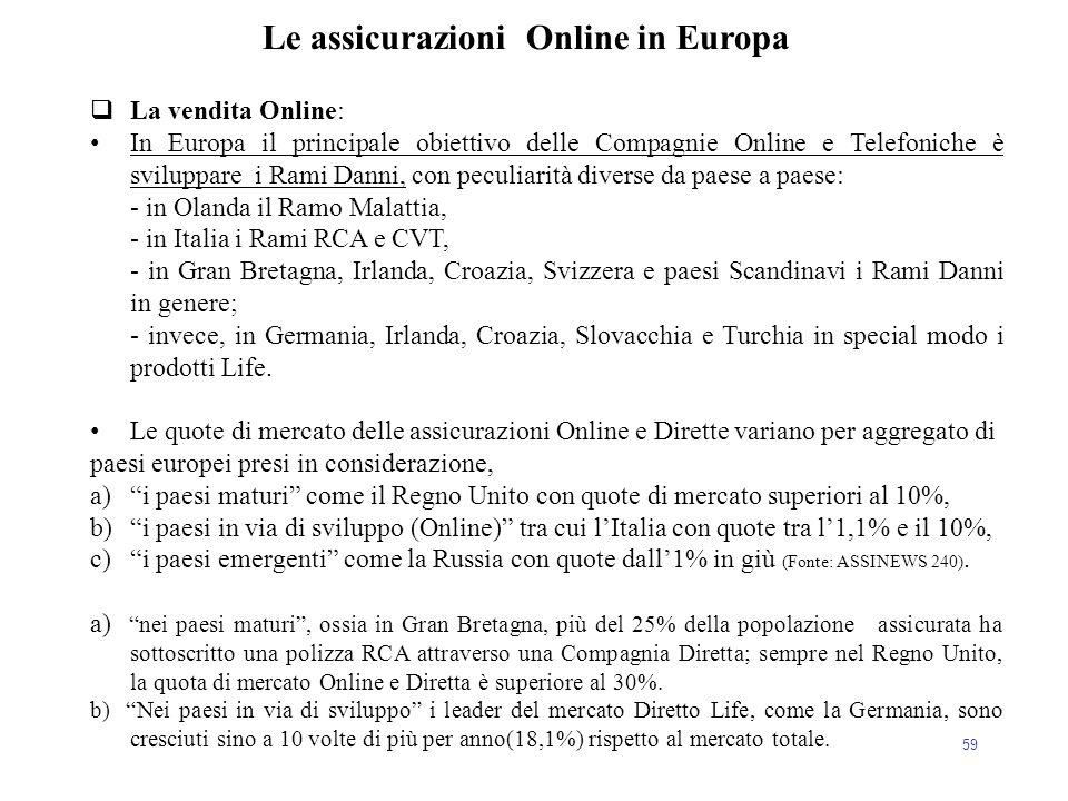 59  La vendita Online: In Europa il principale obiettivo delle Compagnie Online e Telefoniche è sviluppare i Rami Danni, con peculiarità diverse da p