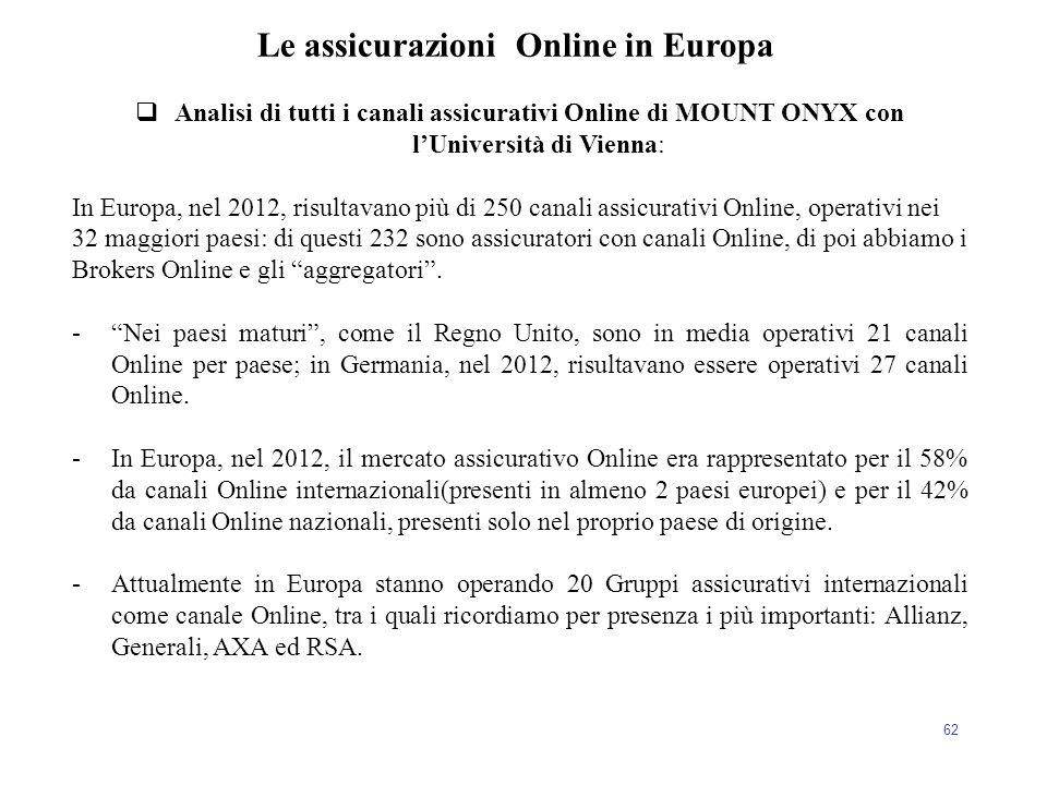 62  Analisi di tutti i canali assicurativi Online di MOUNT ONYX con l'Università di Vienna: In Europa, nel 2012, risultavano più di 250 canali assicu