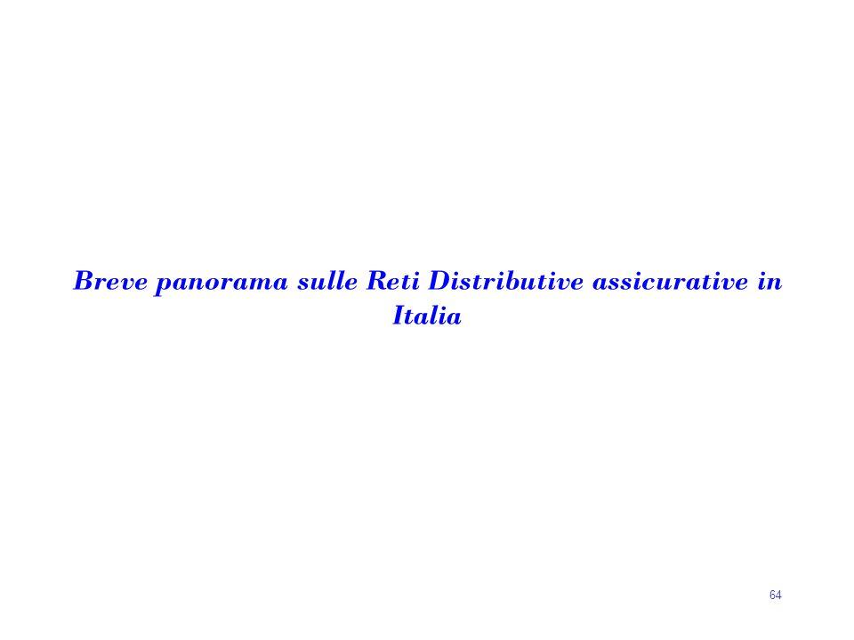 64 Breve panorama sulle Reti Distributive assicurative in Italia