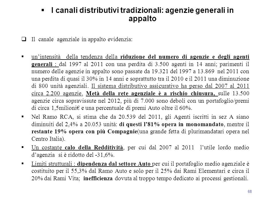 68  I canali distributivi tradizionali: agenzie generali in appalto  Il canale agenziale in appalto evidenzia:  un'intensità della tendenza della r