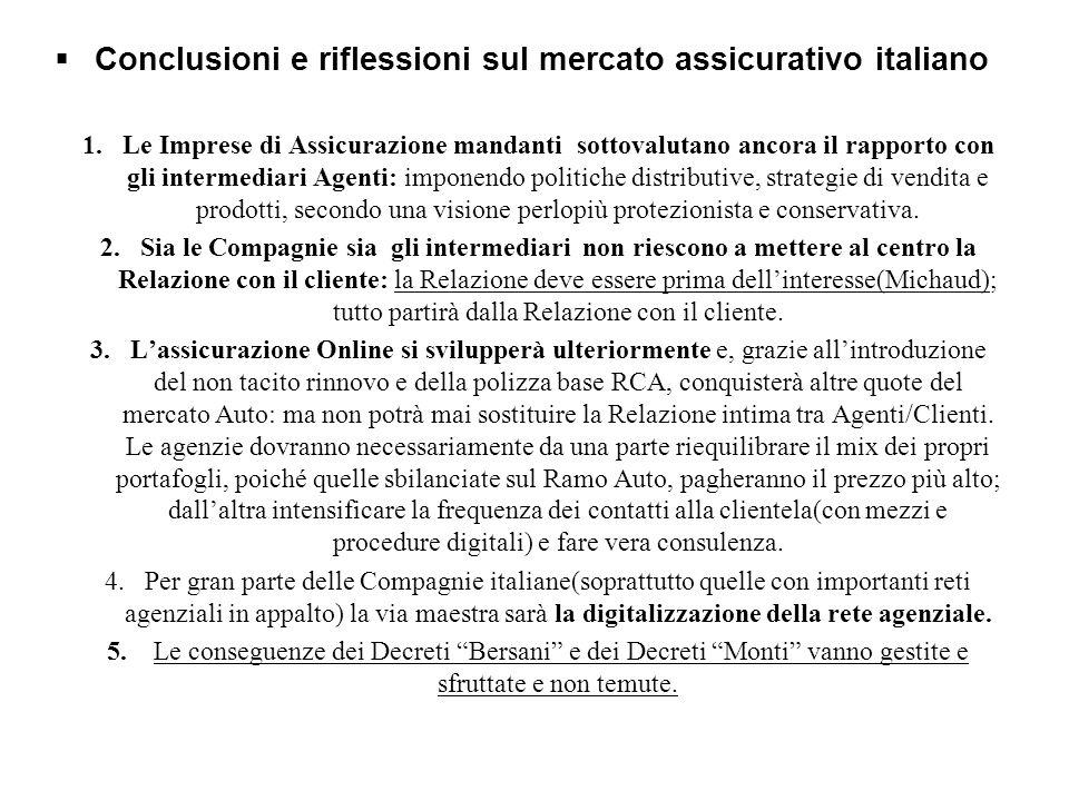  Conclusioni e riflessioni sul mercato assicurativo italiano 1.Le Imprese di Assicurazione mandanti sottovalutano ancora il rapporto con gli intermed