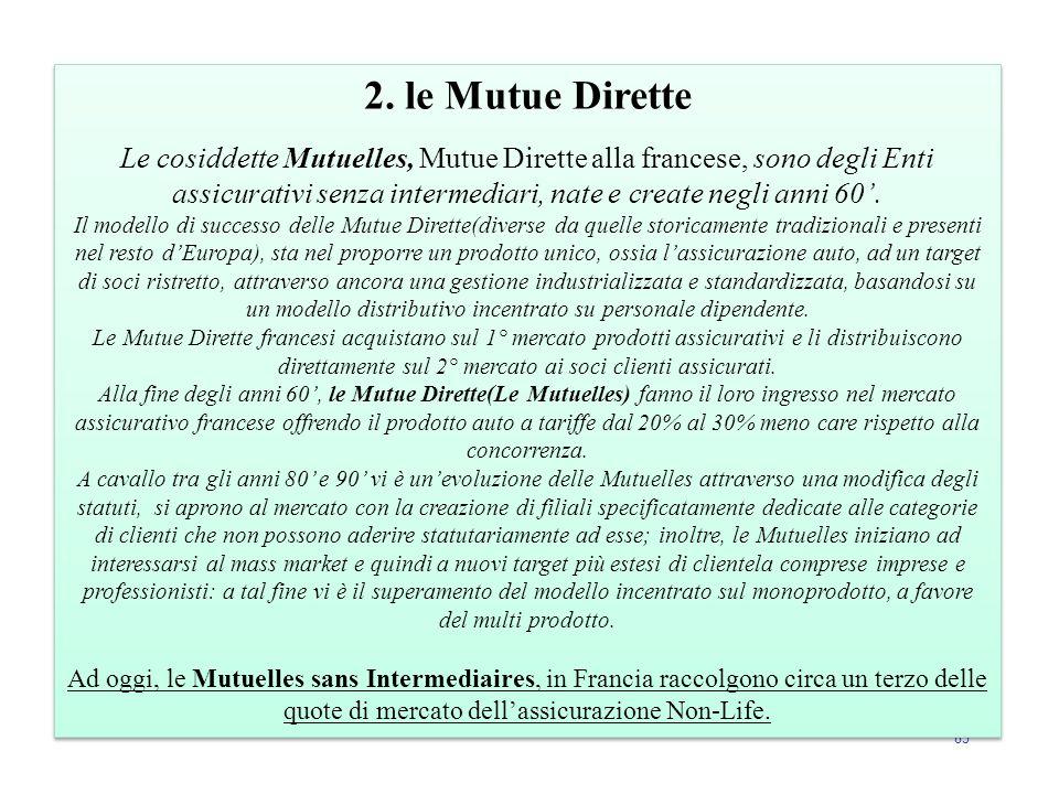 85 2. le Mutue Dirette Le cosiddette Mutuelles, Mutue Dirette alla francese, sono degli Enti assicurativi senza intermediari, nate e create negli anni