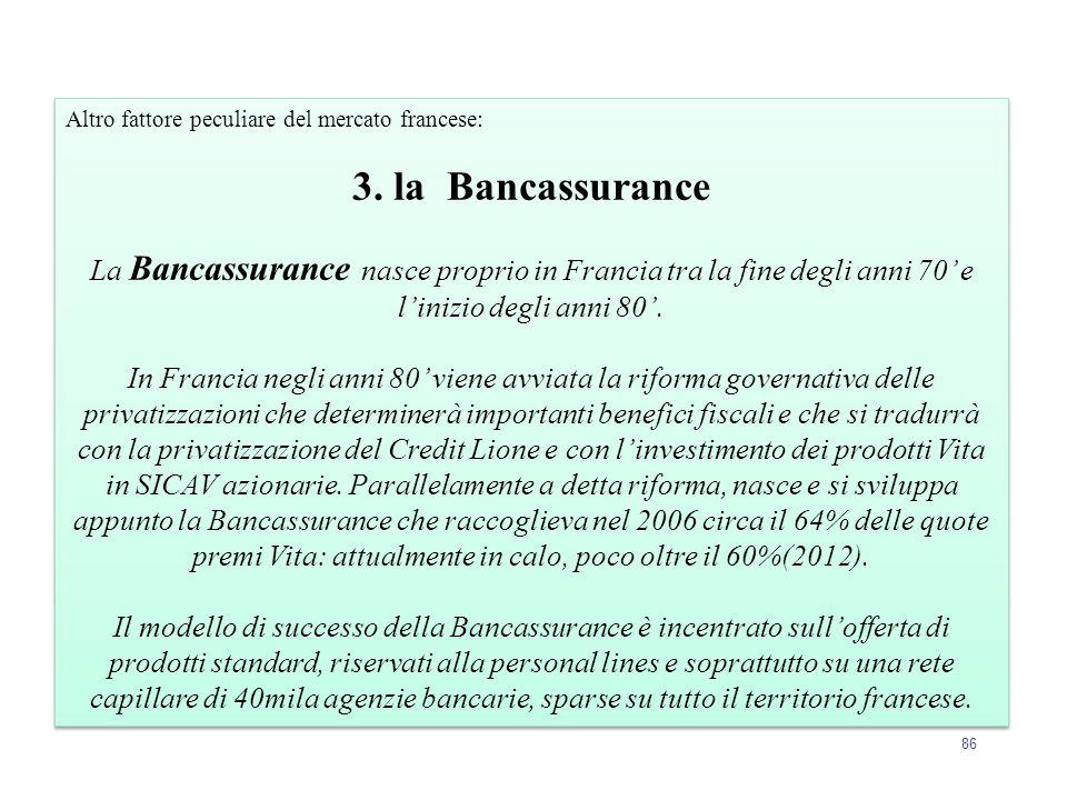 86 Altro fattore peculiare del mercato francese: 3. la Bancassurance La Bancassurance nasce proprio in Francia tra la fine degli anni 70' e l'inizio d