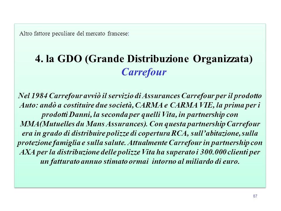 87 Nel 1984 Carrefour avviò il servizio di Assurances Carrefour per il prodotto Auto: andò a costituire due società, CARMA e CARMA VIE, la prima per i