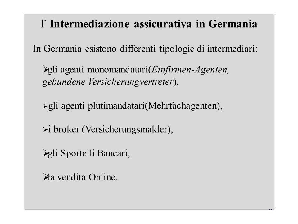 93 l' Intermediazione assicurativa in Germania In Germania esistono differenti tipologie di intermediari:  gli agenti monomandatari(Einfirmen-Agenten