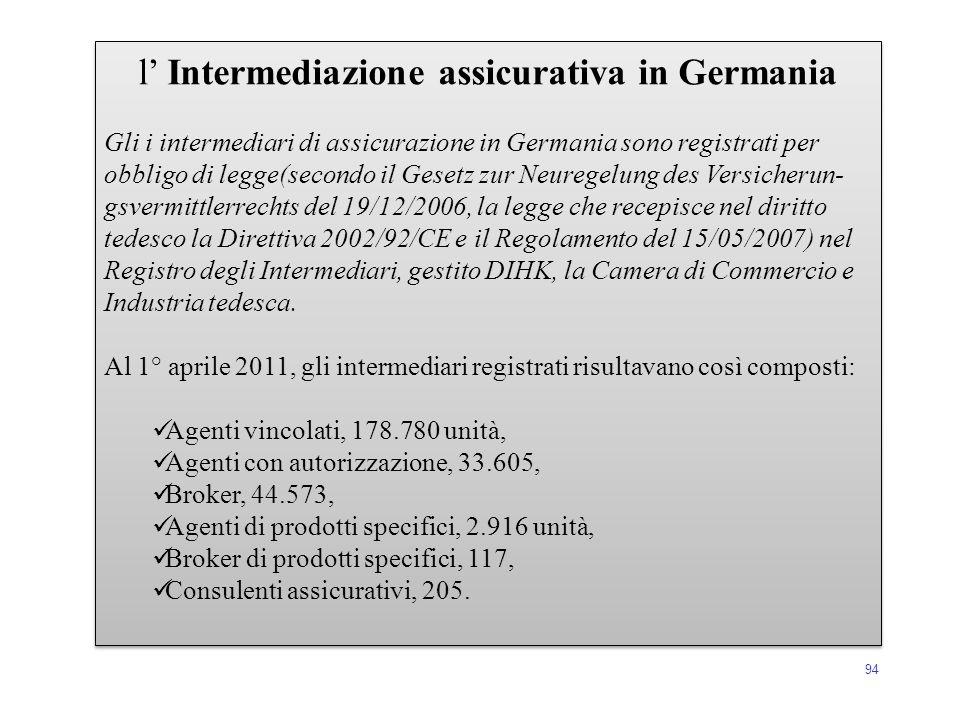 94 l' Intermediazione assicurativa in Germania Gli i intermediari di assicurazione in Germania sono registrati per obbligo di legge(secondo il Gesetz