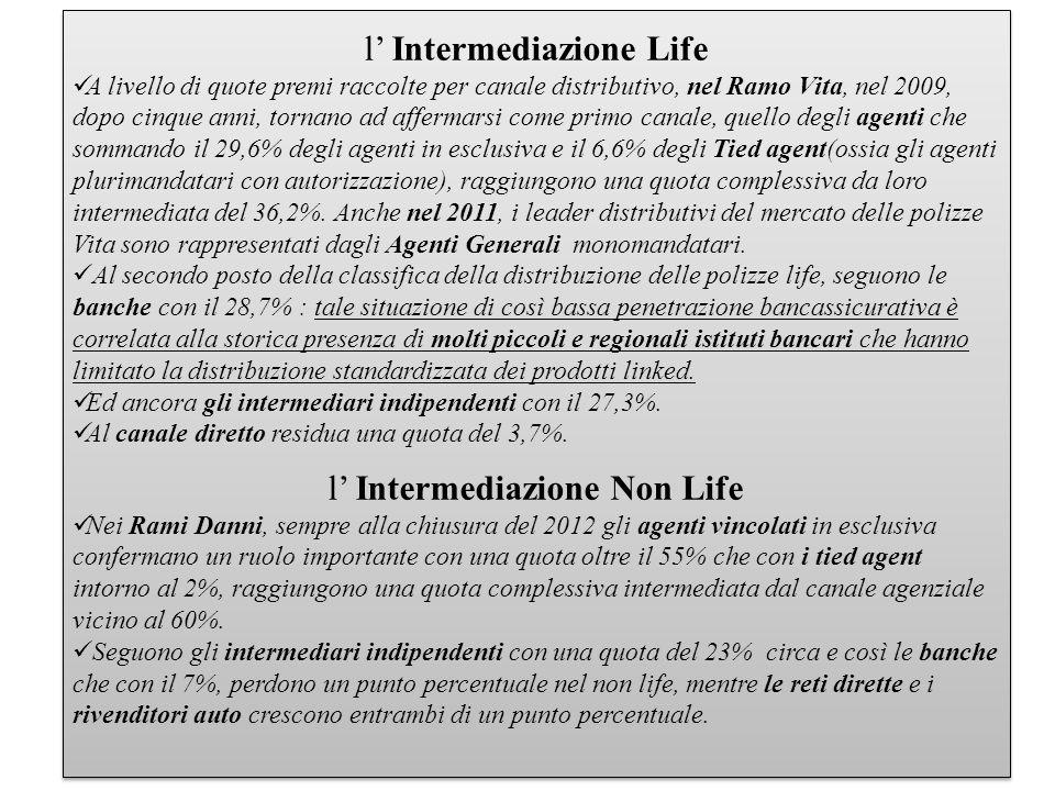 96 l' Intermediazione Life A livello di quote premi raccolte per canale distributivo, nel Ramo Vita, nel 2009, dopo cinque anni, tornano ad affermarsi