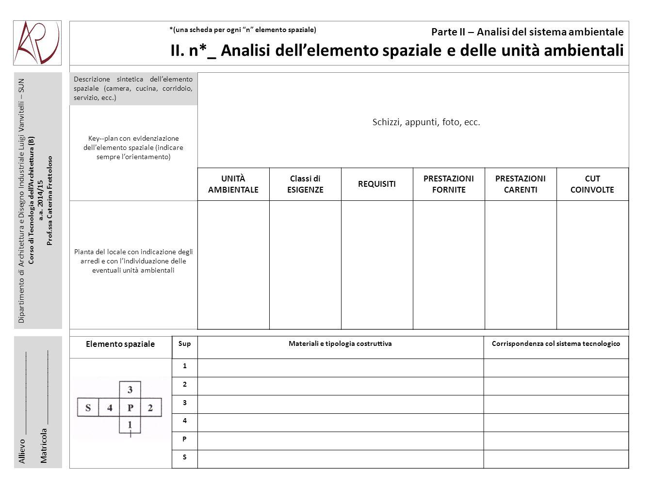 Dipartimento di Architettura e Disegno Industriale Luigi Vanvitelli – SUN Corso di Tecnologia dell'Architettura (B) a.a. 2014/15 Prof.ssa Caterina Fre
