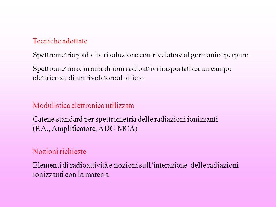 Tecniche adottate Spettrometria  ad alta risoluzione con rivelatore al germanio iperpuro. Spettrometria  in aria di ioni radioattivi trasportati da