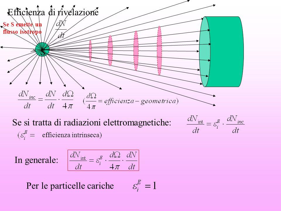 S Se si tratta di radiazioni elettromagnetiche: In generale: Per le particelle cariche Efficienza di rivelazione Se S emette un flusso isotropo effici