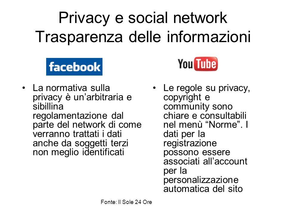 Privacy e social network Trasparenza delle informazioni La normativa sulla privacy è un'arbitraria e sibillina regolamentazione dal parte del network