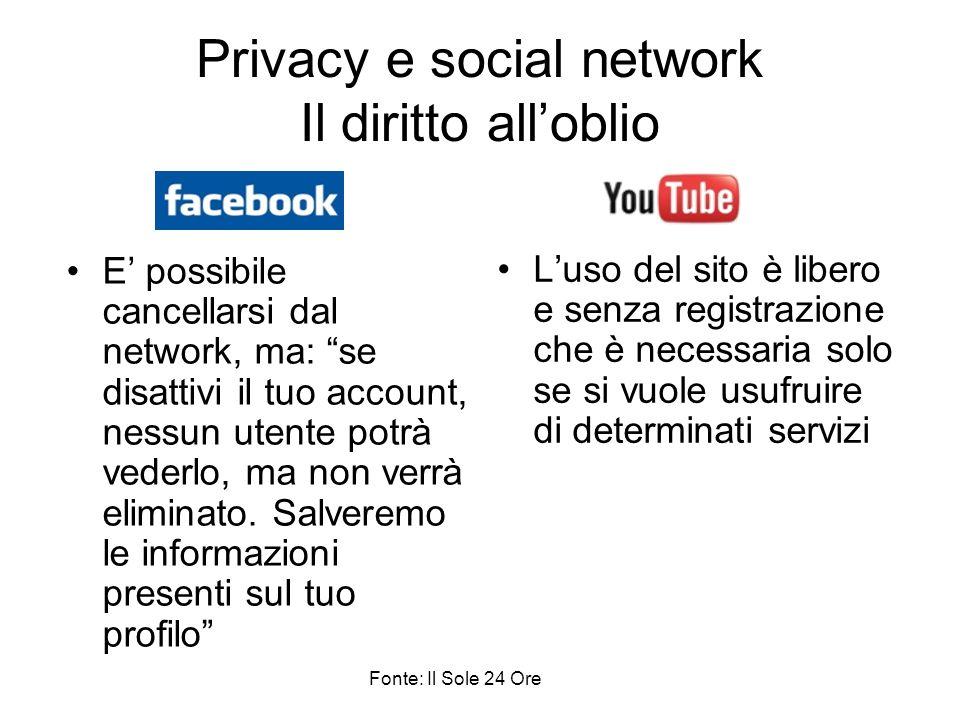 """Privacy e social network Il diritto all'oblio E' possibile cancellarsi dal network, ma: """"se disattivi il tuo account, nessun utente potrà vederlo, ma"""