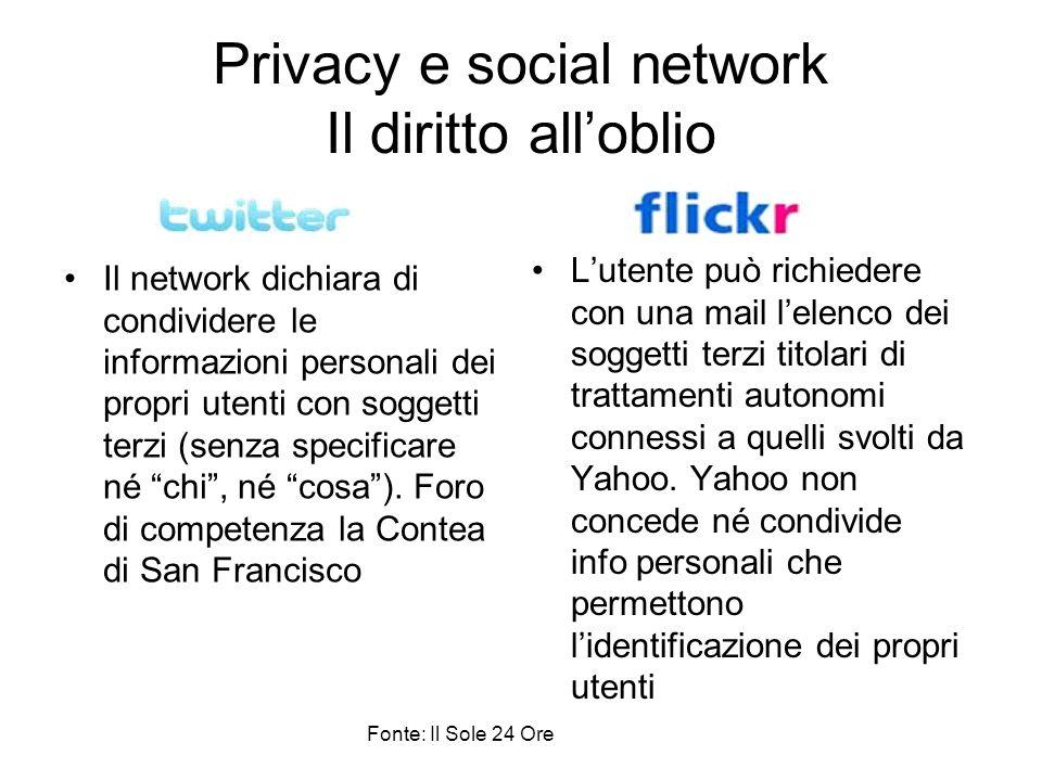 Privacy e social network Il diritto all'oblio Il network dichiara di condividere le informazioni personali dei propri utenti con soggetti terzi (senza