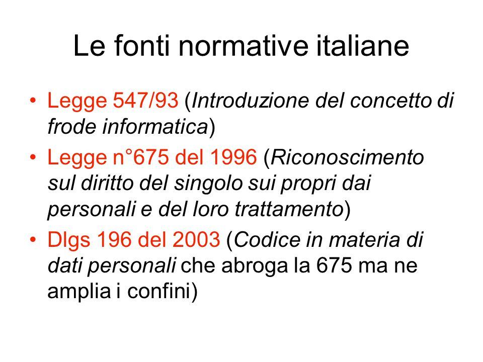 Le fonti normative italiane Legge 547/93 (Introduzione del concetto di frode informatica) Legge n°675 del 1996 (Riconoscimento sul diritto del singolo