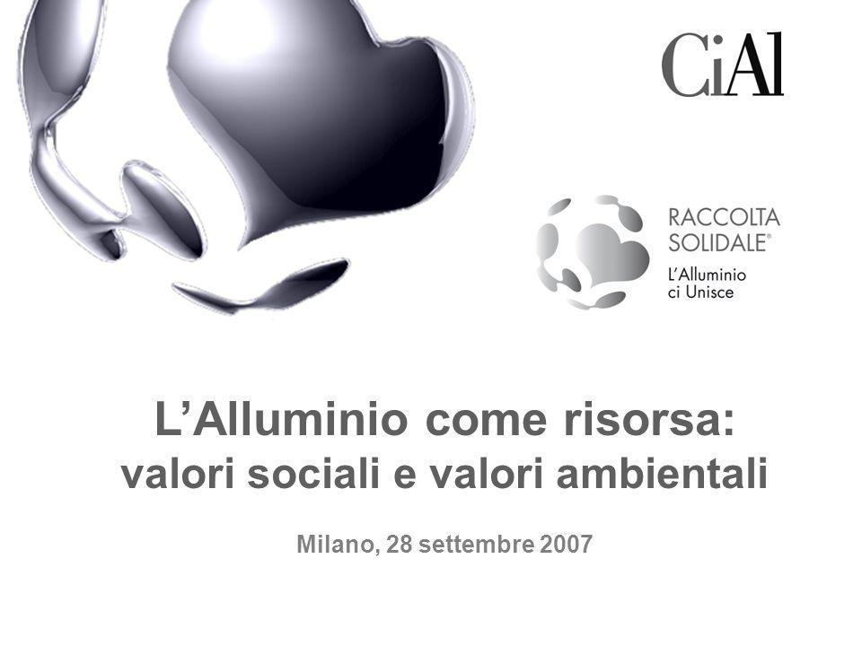 L'Alluminio come risorsa: valori sociali e valori ambientali Milano, 28 settembre 2007