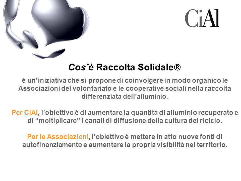 Cos'è Raccolta Solidale  è un'iniziativa che si propone di coinvolgere in modo organico le Associazioni del volontariato e le cooperative sociali nella raccolta differenziata dell'alluminio.