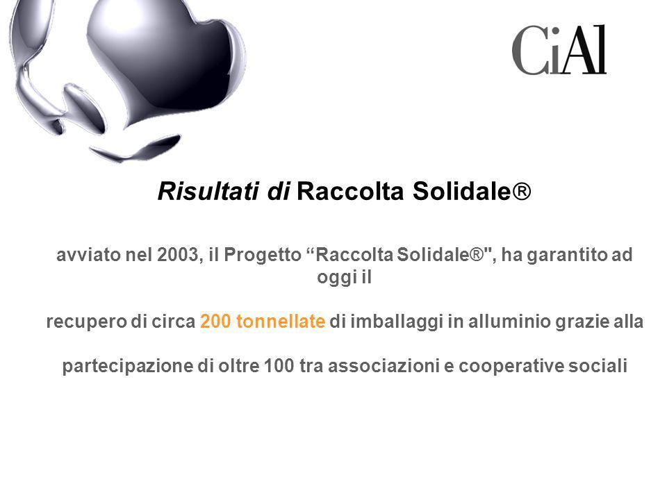 Risultati di Raccolta Solidale  avviato nel 2003, il Progetto Raccolta Solidale® , ha garantito ad oggi il recupero di circa 200 tonnellate di imballaggi in alluminio grazie alla partecipazione di oltre 100 tra associazioni e cooperative sociali