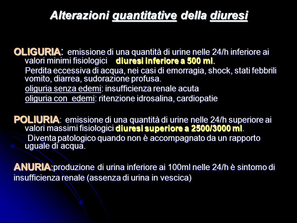 Alterazioni quantitative della diuresi OLIGURIA : emissione di una quantità di urine nelle 24/h inferiore ai valori minimi fisiologici diuresi inferiore a 500 ml.