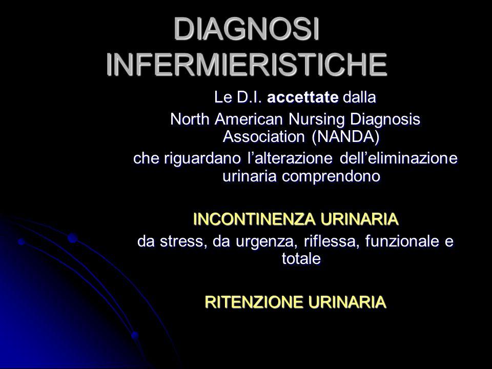DIAGNOSI INFERMIERISTICHE Le D.I. accettate dalla North American Nursing Diagnosis Association (NANDA) che riguardano l'alterazione dell'eliminazione