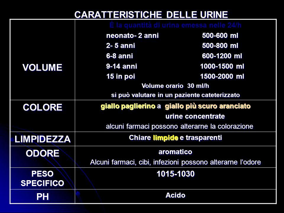 CARATTERISTICHE DELLE URINE CARATTERISTICHE DELLE URINE VOLUME È la quantità di urina emessa nelle 24/h neonato- 2 anni 500-600 ml 2- 5 anni 500-800 ml 6-8 anni 600-1200 ml 9-14 anni 1000-1500 ml 15 in poi 1500-2000 ml Volume orario 30 ml/h si può valutare in un paziente cateterizzato COLORE giallo paglierino a giallo più scuro aranciato urine concentrate urine concentrate alcuni farmaci possono alterarne la colorazione alcuni farmaci possono alterarne la colorazione LIMPIDEZZA Chiare limpide e trasparenti ODOREaromatico Alcuni farmaci, cibi, infezioni possono alterarne l'odore PESO SPECIFICO 1015-1030 PHAcido
