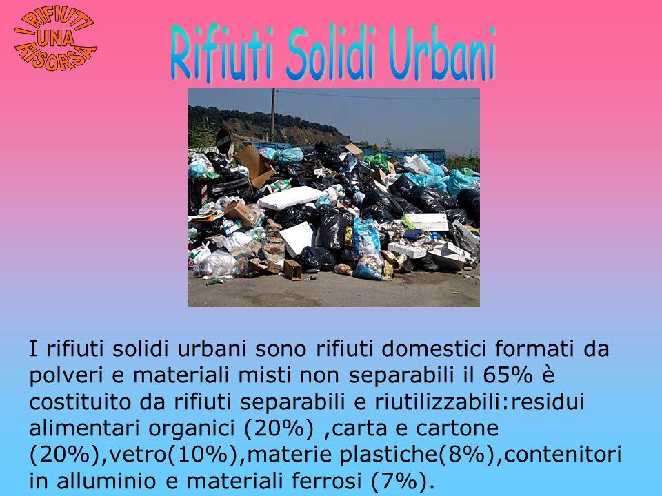 I rifiuti solidi urbani sono rifiuti domestici formati da polveri e materiali misti non separabili il 65% è costituito da rifiuti separabili e riutili