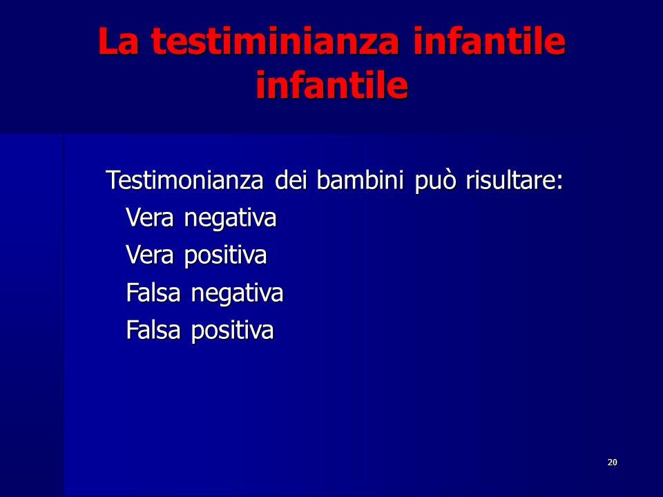 20 La testiminianza infantile infantile Testimonianza dei bambini può risultare: Vera negativa Vera positiva Falsa negativa Falsa positiva