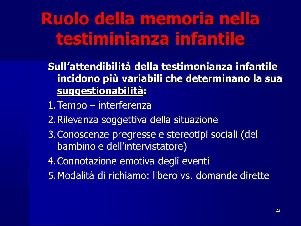 23 Ruolo della memoria nella testiminianza infantile Sull'attendibilità della testimonianza infantile incidono più variabili che determinano la sua su