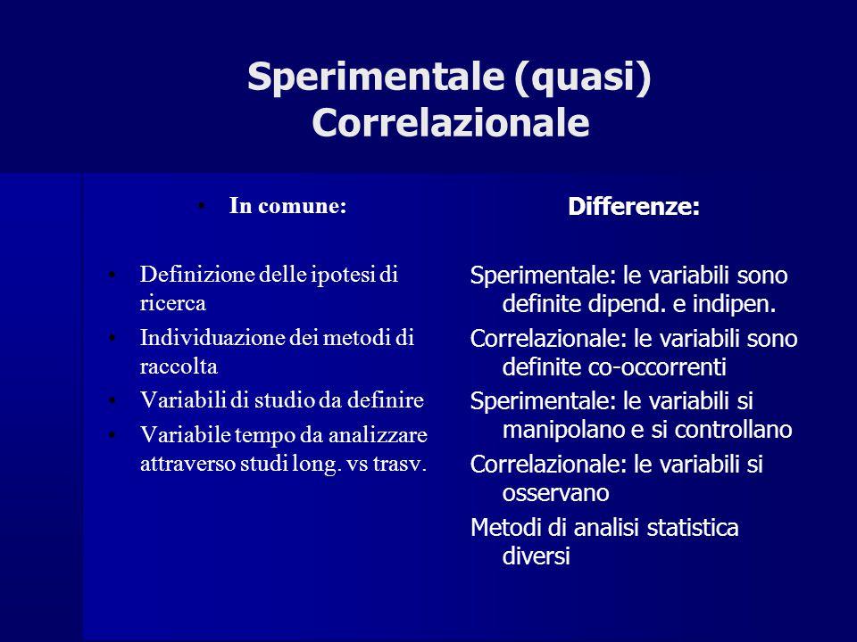 Sperimentale (quasi) Correlazionale In comune: Definizione delle ipotesi di ricerca Individuazione dei metodi di raccolta Variabili di studio da defin