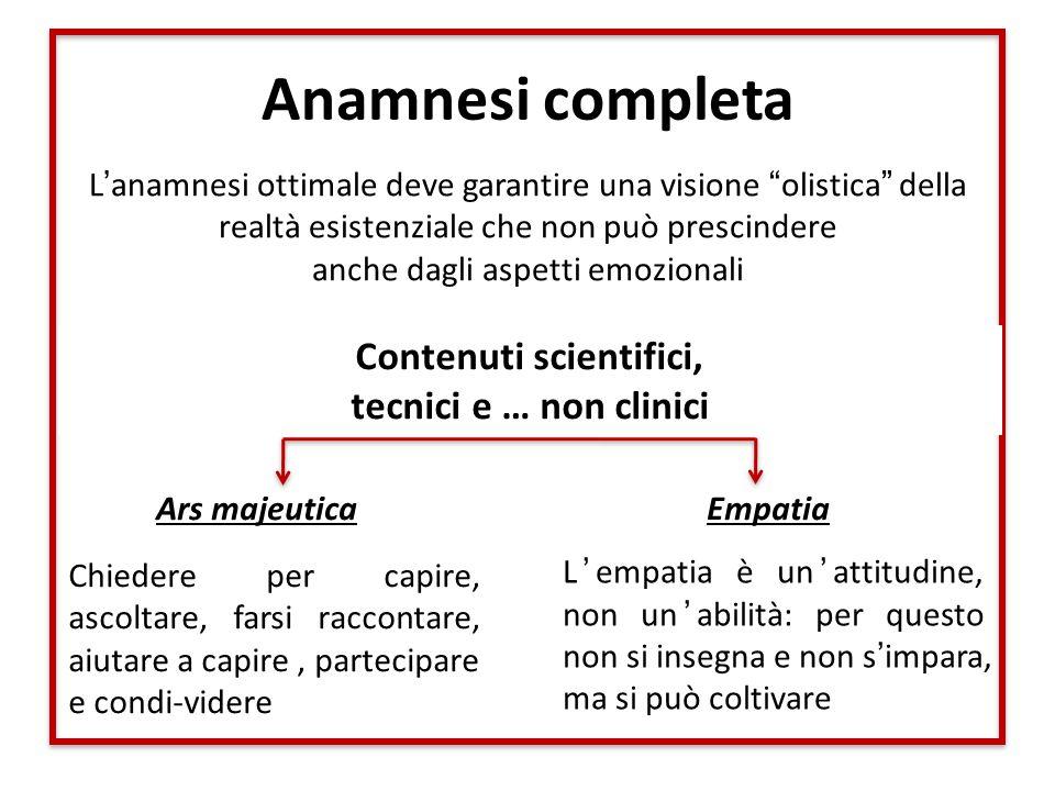 Anamnesi completa Ars majeutica Empatia Chiedere per capire, ascoltare, farsi raccontare, aiutare a capire, partecipare e condi-videre L'empatia è un'