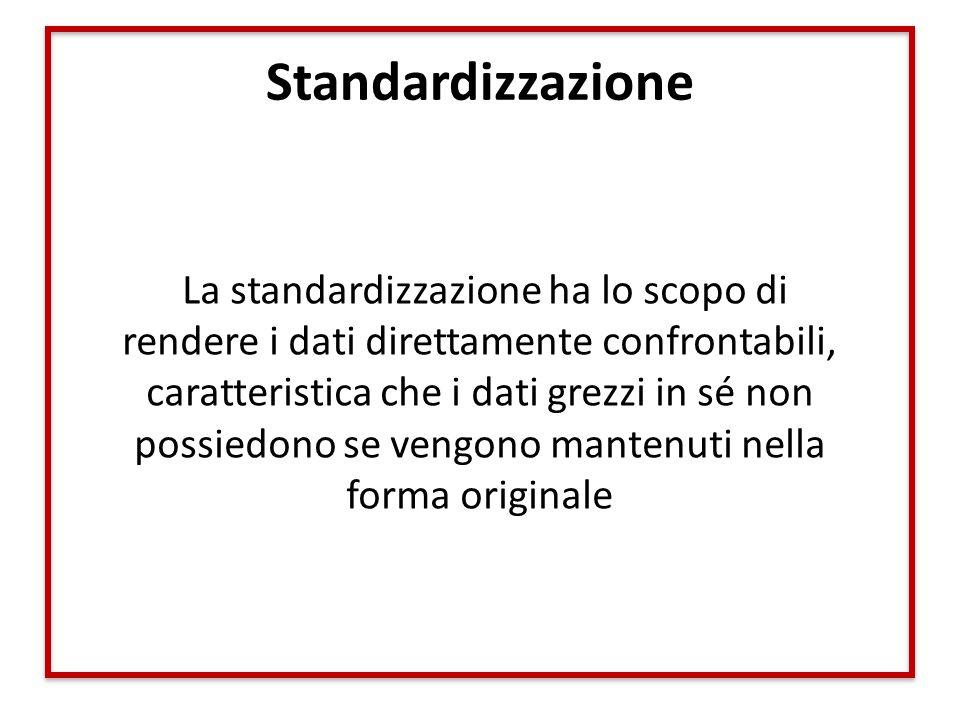 Standardizzazione La standardizzazione ha lo scopo di rendere i dati direttamente confrontabili, caratteristica che i dati grezzi in sé non possiedono