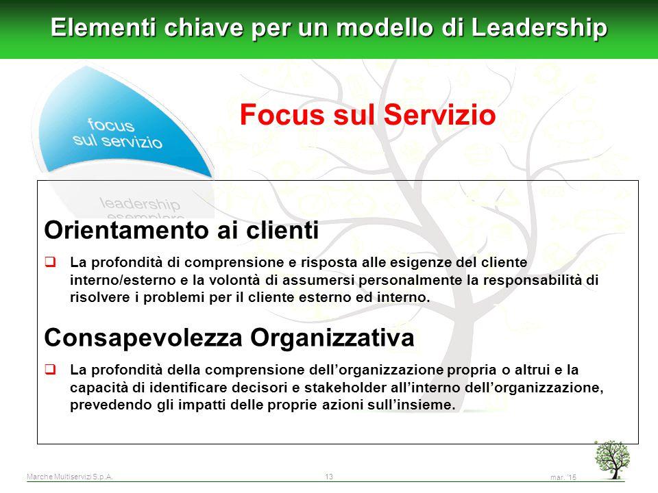 Marche Multiservizi S.p.A.13 Elementi chiave per un modello di Leadership Orientamento ai clienti  La profondità di comprensione e risposta alle esig