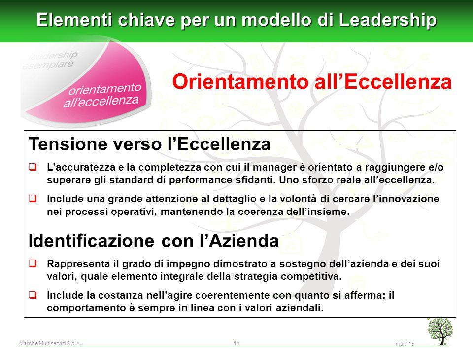 Marche Multiservizi S.p.A.14 Elementi chiave per un modello di Leadership Tensione verso l'Eccellenza  L'accuratezza e la completezza con cui il mana