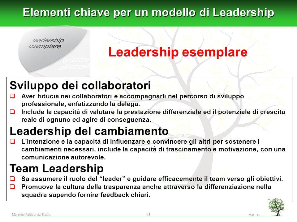 Marche Multiservizi S.p.A.15 Elementi chiave per un modello di Leadership Sviluppo dei collaboratori  Aver fiducia nei collaboratori e accompagnarli