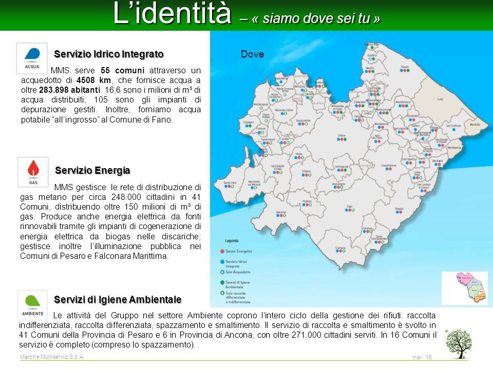 Bilancio di Sostenibilità 2011 Dove L'identità – « siamo dove sei tu » mar. '15 Marche Multiservizi S.p.A. MMS serve 55 comuni attraverso un acquedott