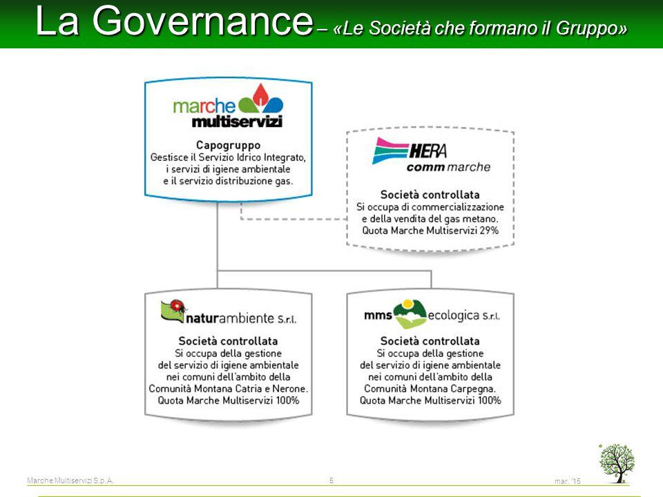 mar. '15 Marche Multiservizi S.p.A.5 La Governance – «Le Società che formano il Gruppo»