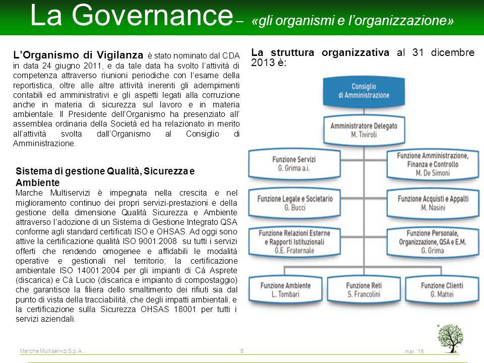 mar. '15 Marche Multiservizi S.p.A.6 La Governance – «gli organismi e l'organizzazione» L'Organismo di Vigilanza è stato nominato dal CDA in data 24 g