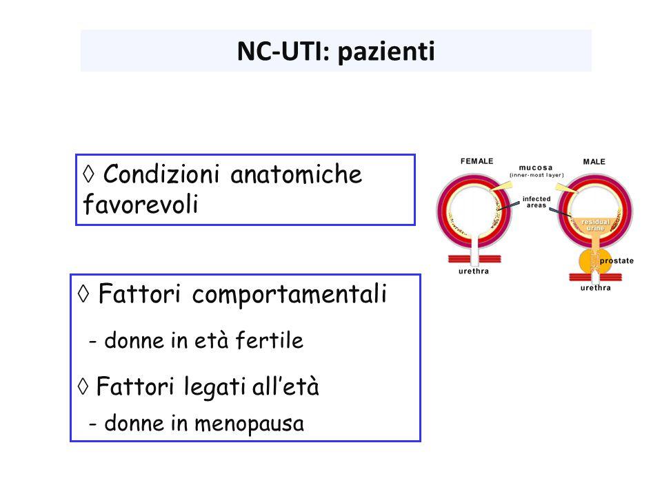 ◊ Condizioni anatomiche favorevoli NC-UTI: pazienti ◊ Fattori comportamentali - donne in età fertile ◊ Fattori legati all'età - donne in menopausa