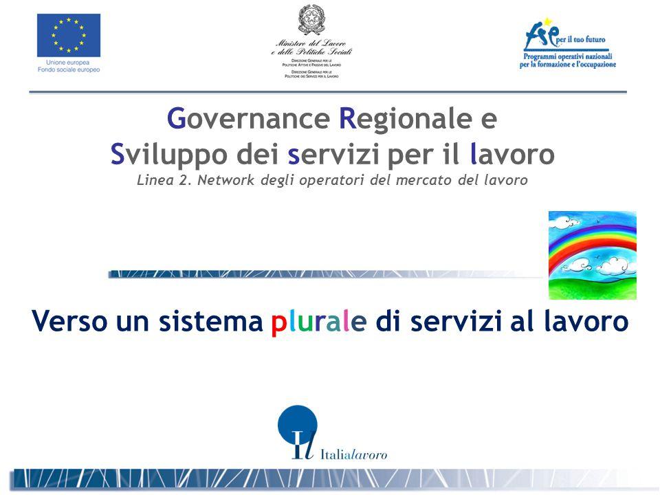 Governance Regionale e Sviluppo dei servizi per il lavoro Linea 2. Network degli operatori del mercato del lavoro Verso un sistema plurale di servizi