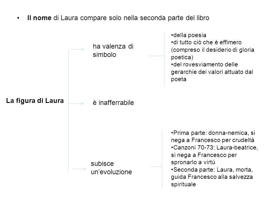 Il nome di Laura compare solo nella seconda parte del libro La figura di Laura ha valenza di simbolo è inafferrabile subisce un'evoluzione della poesi